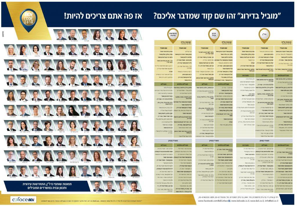 """עורכי הדין המובילים: בנדל""""ן, התחדשות עירונית ובתכנון ובניה"""