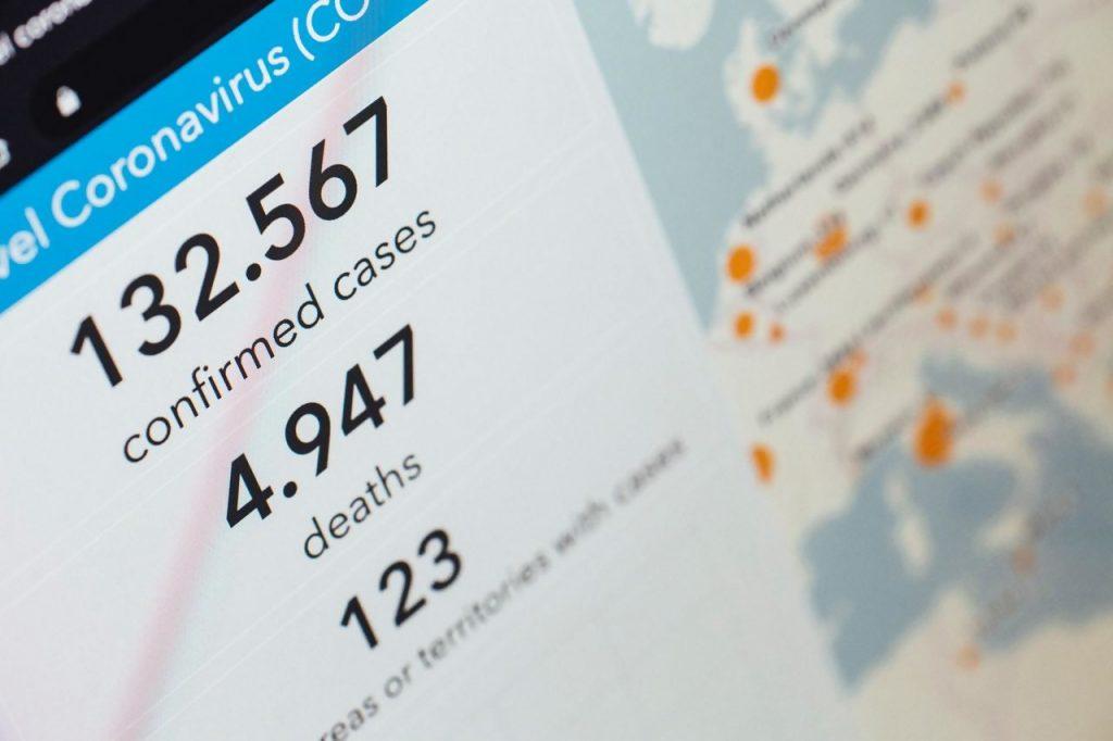 מדד BDI ב- N12    – עסקים בסכנה/משבר בעקבות הקורונה