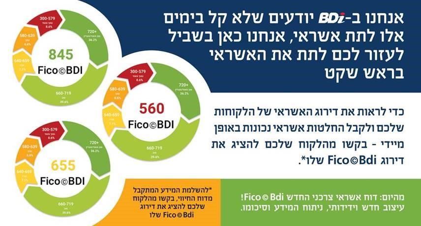 דירוג Fico-Bdi החדש – אנחנו כאן בשביל לעזור לכם לתת את האשראי בראש שקט